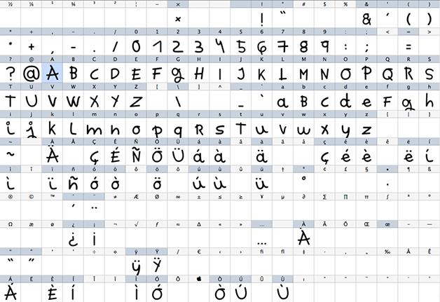 La tipografía Anna, está disponible para todos. Foto: cortesía de Fundación Itinerarium