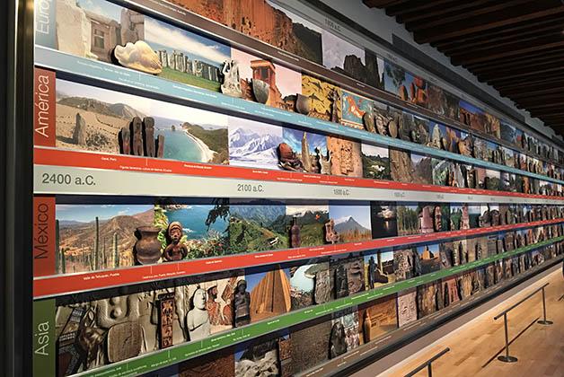 Este mural es impresionante porque da los acontecimientos mundiales en forma cronológica. Foto © Patrick Mreyen